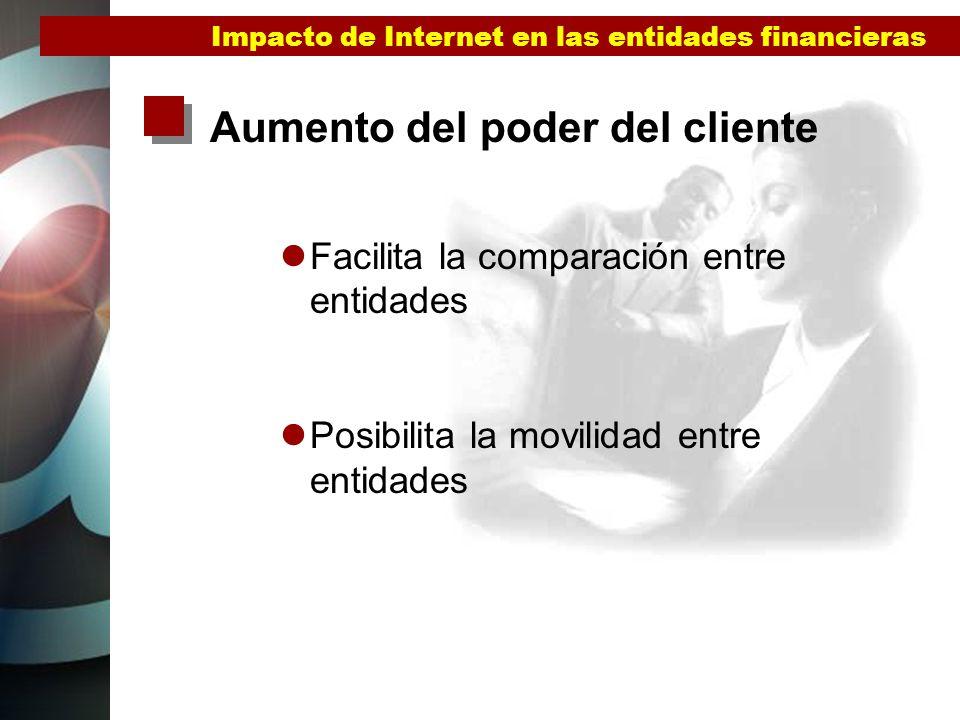 Potencial en España Potencial de crecimiento Clientes Bolsa Uso sobre población Uso sobre Internautas 1.500.0003,75% 18,00% Previsión hasta 2003 España lleva un retraso de 4 o 5 años España alcanzará el actual nivel de USA en 4 o 5 años Según Mc Kinsey 1999