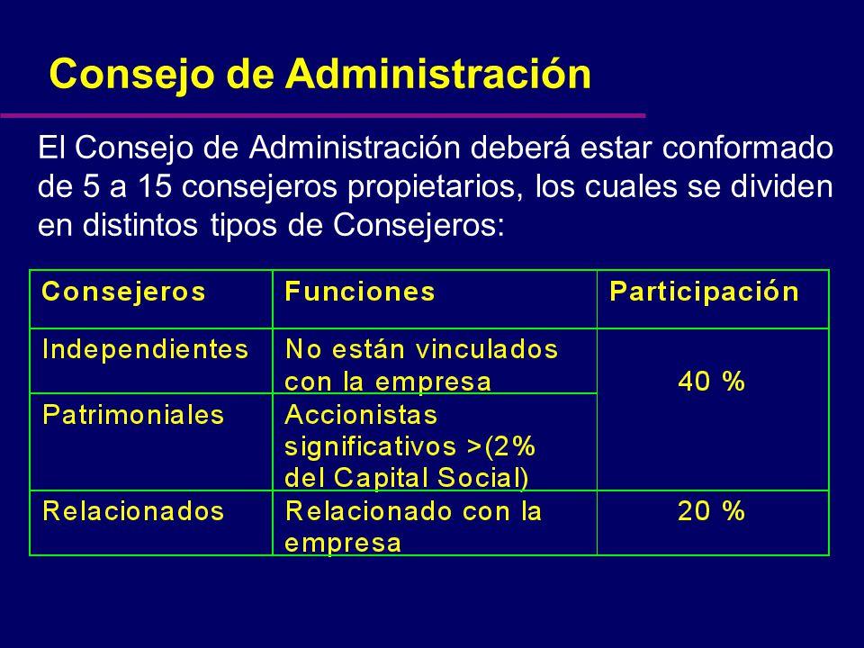 Consejo de Administración El Consejo de Administración deberá estar conformado de 5 a 15 consejeros propietarios, los cuales se dividen en distintos tipos de Consejeros: