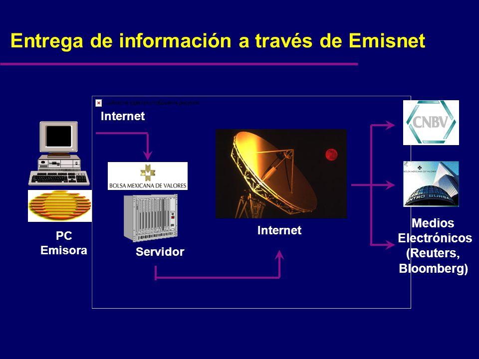 Entrega de información a través de Emisnet Servidor PC Emisora Internet Medios Electrónicos (Reuters, Bloomberg) Internet