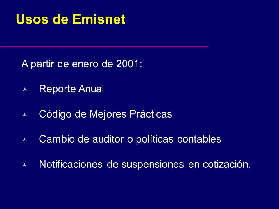 Usos de Emisnet A partir de enero de 2001: © Reporte Anual © Código de Mejores Prácticas © Cambio de auditor o políticas contables © Notificaciones de suspensiones en cotización.