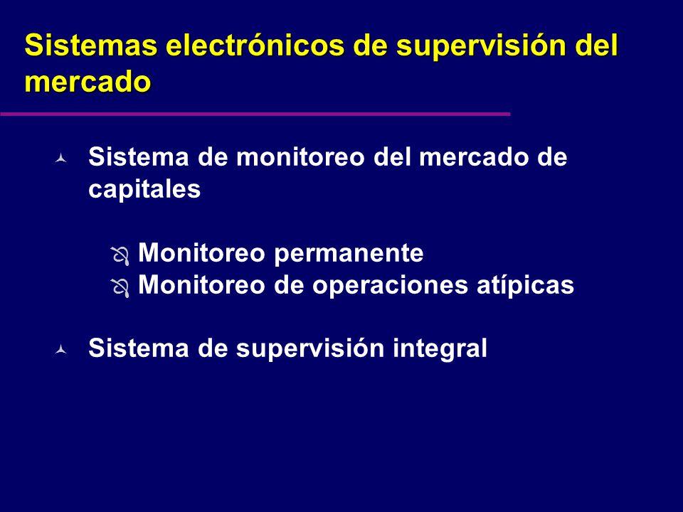 Sistemas electrónicos de supervisión del mercado © Sistema de monitoreo del mercado de capitales Ô Monitoreo permanente Ô Monitoreo de operaciones atípicas © Sistema de supervisión integral