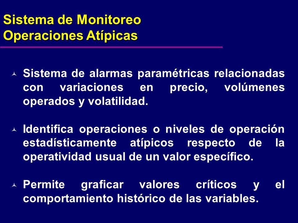 Sistema de Monitoreo Operaciones Atípicas © Sistema de alarmas paramétricas relacionadas con variaciones en precio, volúmenes operados y volatilidad.