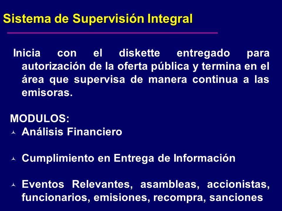 Sistema de Supervisión Integral Inicia con el diskette entregado para autorización de la oferta pública y termina en el área que supervisa de manera continua a las emisoras.