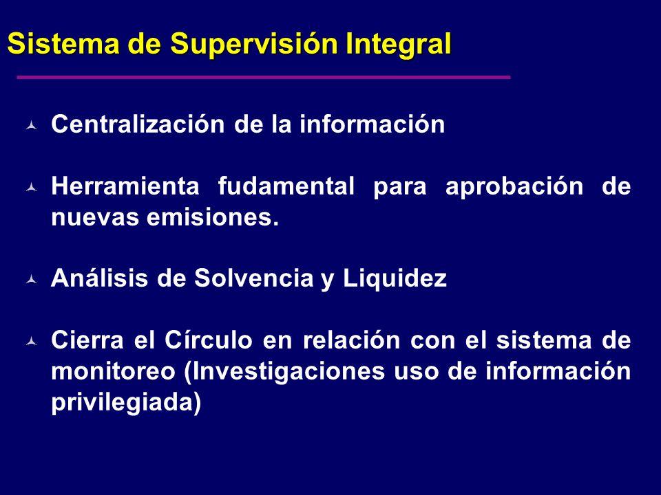 Sistema de Supervisión Integral © Centralización de la información © Herramienta fudamental para aprobación de nuevas emisiones.