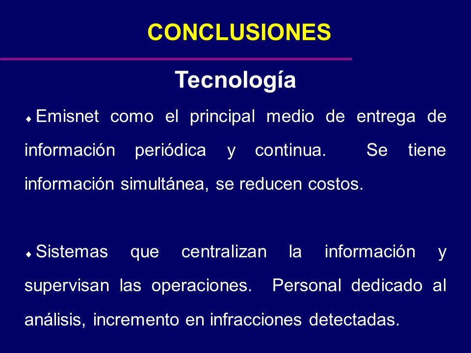 CONCLUSIONES Tecnología Emisnet como el principal medio de entrega de información periódica y continua.
