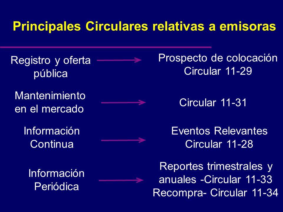 Principales Circulares relativas a emisoras Registro y oferta pública Prospecto de colocación Circular 11-29 Información Continua Eventos Relevantes Circular 11-28 Información Periódica Reportes trimestrales y anuales -Circular 11-33 Recompra- Circular 11-34 Mantenimiento en el mercado Circular 11-31