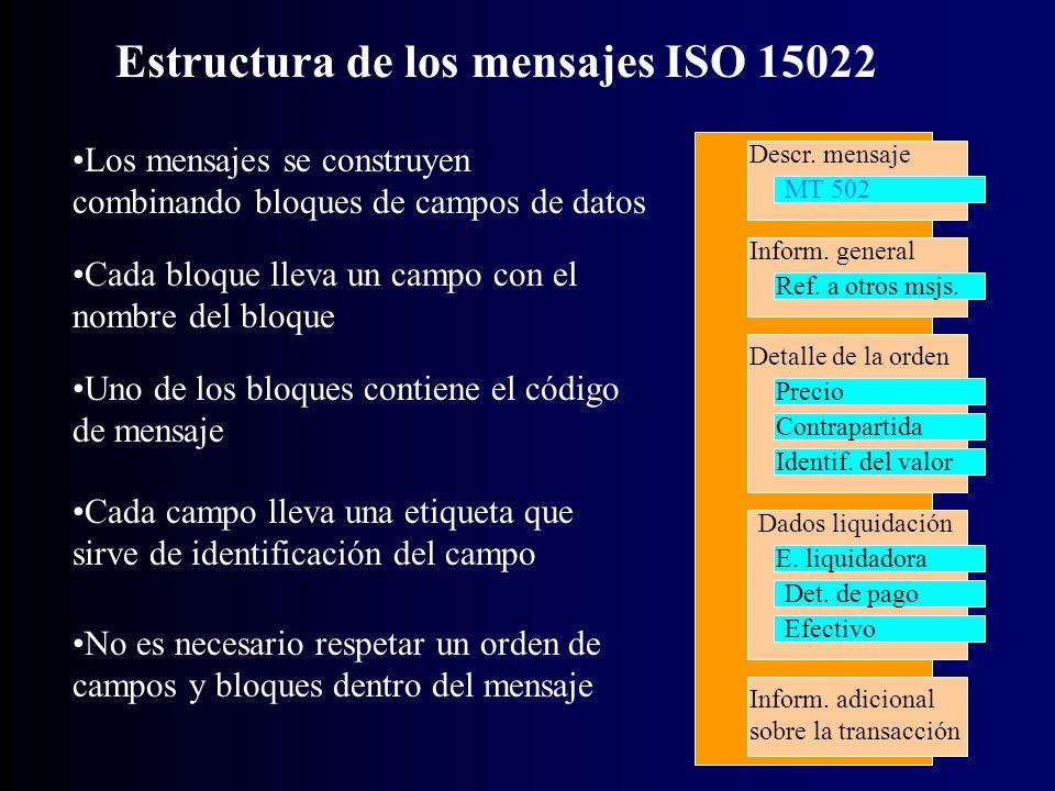 MT 502 Detalle de la orden Precio Contrapartida Identif.