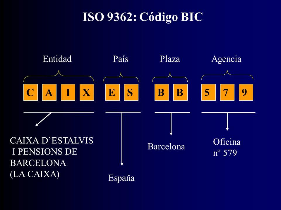 ISO 15022: Estructura de mensajes (Diccionario de campos de datos) Tres componentes: Estándar: Sintaxis + reglas de diseño Diccionario de Campos de Datos Catálogo de Mensajes + +
