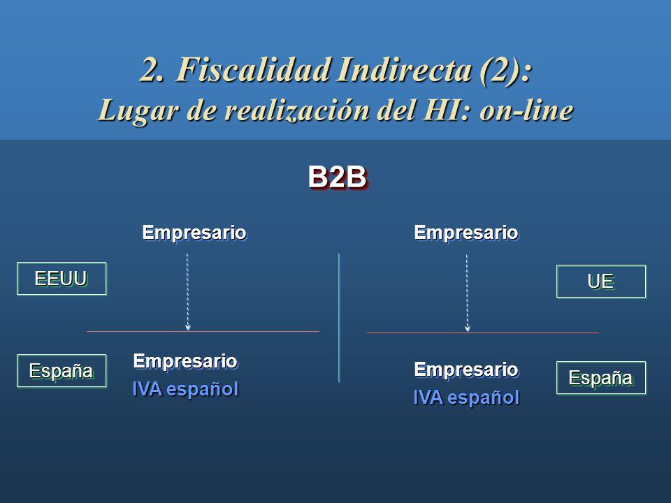 Entrega intracomunitaria exenta de IVA. Entrega intracomunitaria exenta de IVA. Adquisición intracomunitaria sujeta IVA español. Adquisición intracomu