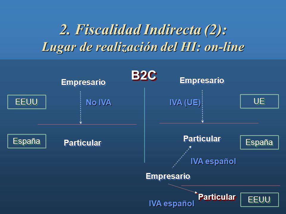 2. Fiscalidad Indirecta (2): Lugar de realización del HI: on-line EmpresarioEmpresarioEspañaEspaña EEUUEEUU EmpresarioEmpresario IVA español UEUEEmpre