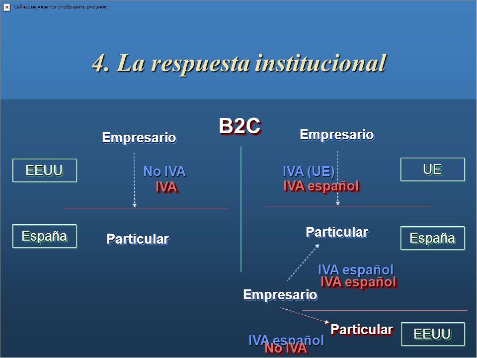 4. La respuesta institucional Propuesta de Directiva Junio 2000 (IVA)Propuesta de Directiva Junio 2000 (IVA) No se aplicarán nuevos impuestos No se ap