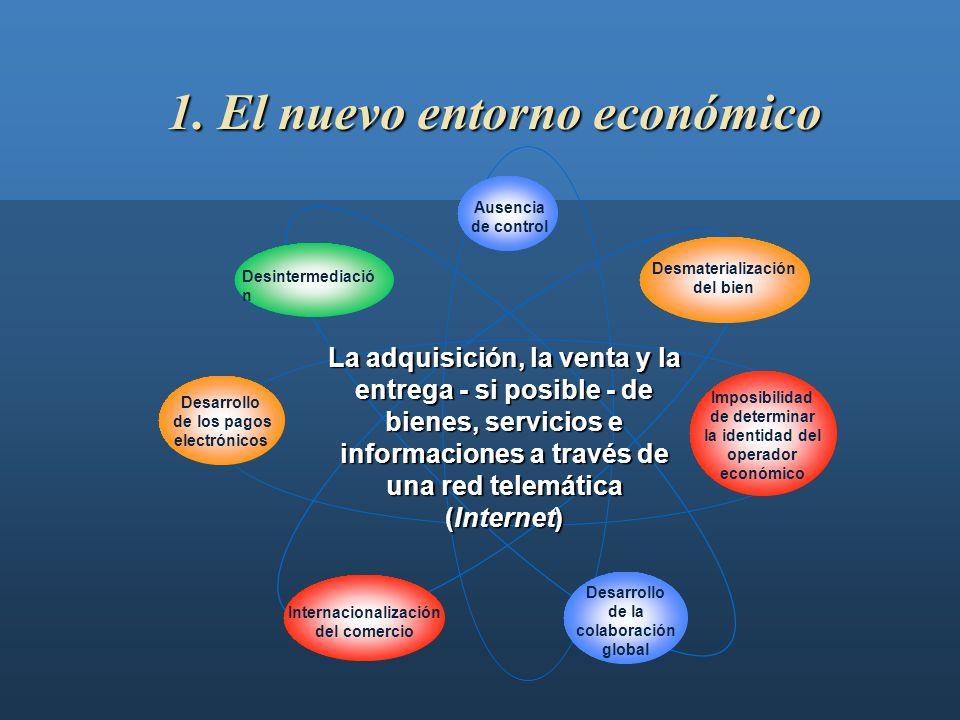 La Fiscalidad del e-comm 1. El nuevo entorno económico 2. Fiscalidad Indirecta 3. Fiscalidad Directa 4. Respuesta Institucional 5. El cyber-fisco 6. C
