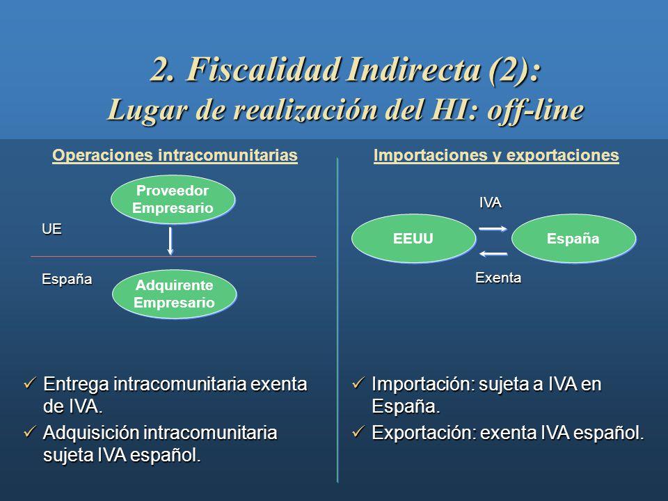 Operaciones interiores Proveedor Empresario Proveedor Empresario Adquirente España IVA español Compraventas a distanciaUE Proveedor Empresario Proveed