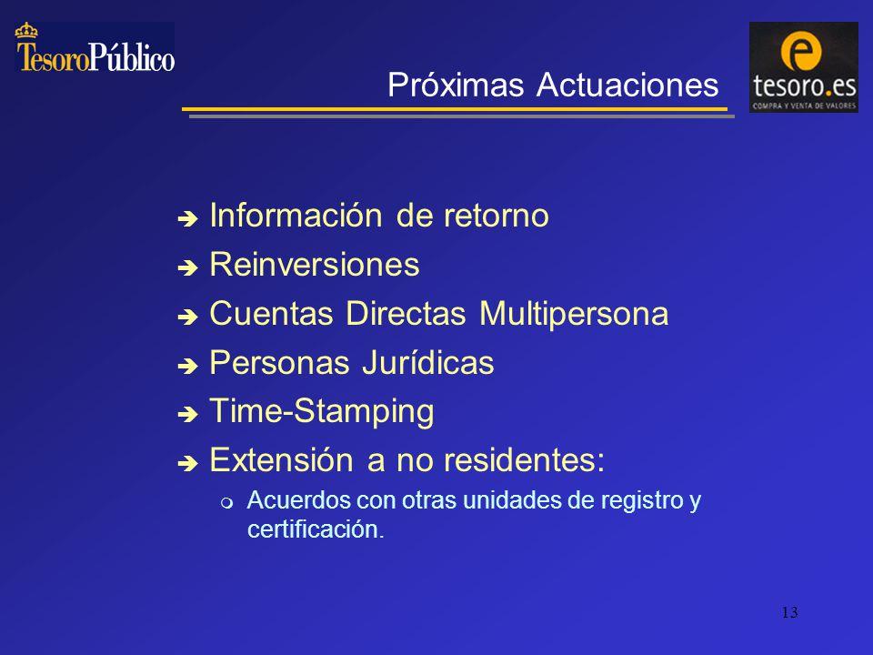 13 Información de retorno Reinversiones Cuentas Directas Multipersona Personas Jurídicas Time-Stamping Extensión a no residentes: Acuerdos con otras unidades de registro y certificación.