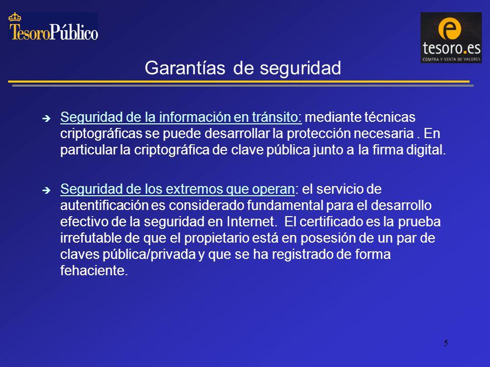6 ADMINISTRACIÓN PÚBLICA UNIDAD DE CERTIFICACIÓN: FNMT-RCM PIN software Cobertura legal: Real Decreto-Ley 14/1999, de 17 de diciembre, sobre firma electrónica.