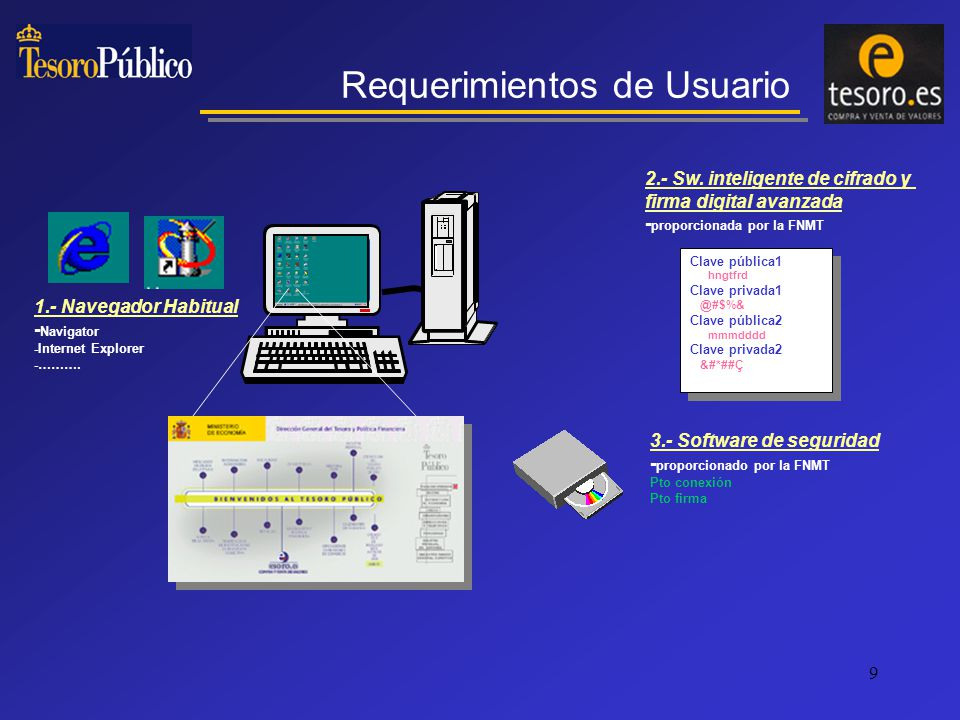 9 1.- Navegador Habitual - Navigator -Internet Explorer -……….