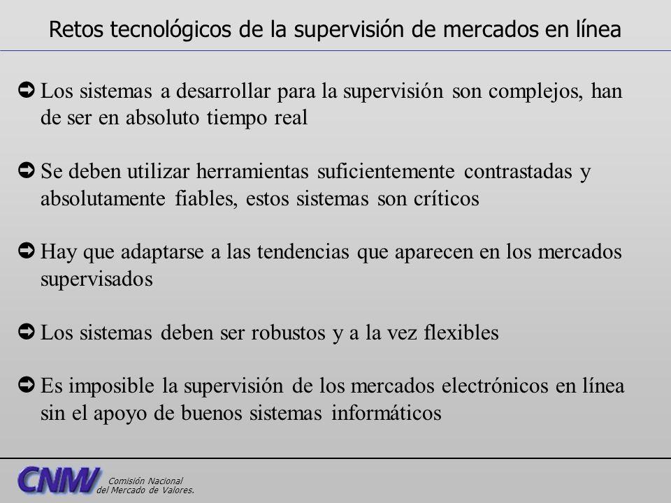 ò Los sistemas a desarrollar para la supervisión son complejos, han de ser en absoluto tiempo real ò Se deben utilizar herramientas suficientemente co