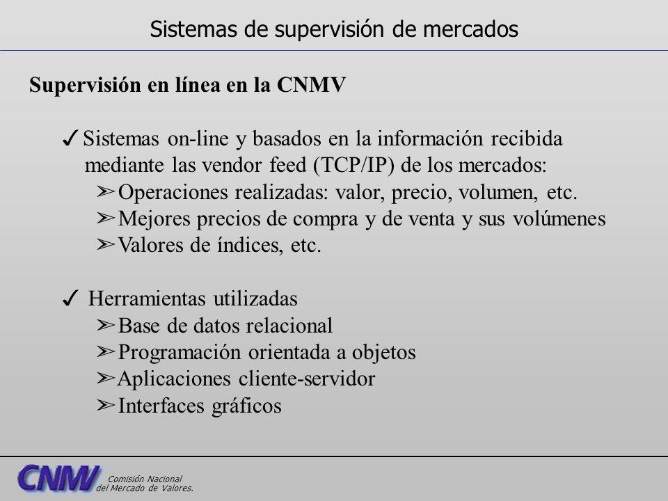Supervisión en línea en la CNMV 3Sistemas on-line y basados en la información recibida mediante las vendor feed (TCP/IP) de los mercados: ã Operacione