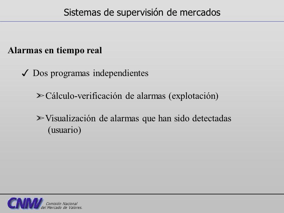 Alarmas en tiempo real 3 Dos programas independientes ã Cálculo-verificación de alarmas (explotación) ã Visualización de alarmas que han sido detectad