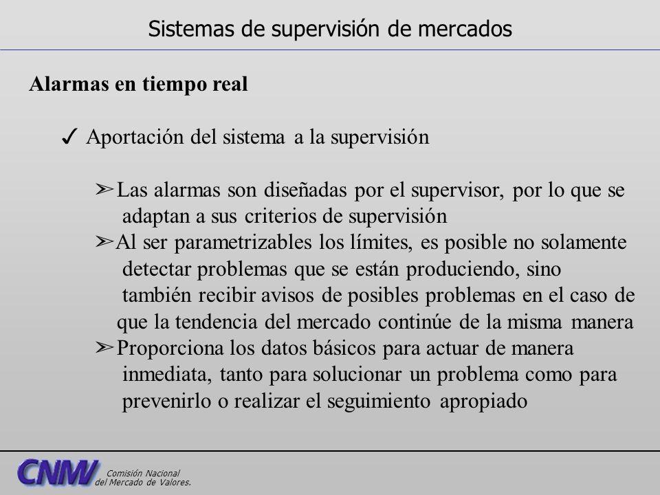 Alarmas en tiempo real 3 Aportación del sistema a la supervisión ã Las alarmas son diseñadas por el supervisor, por lo que se adaptan a sus criterios