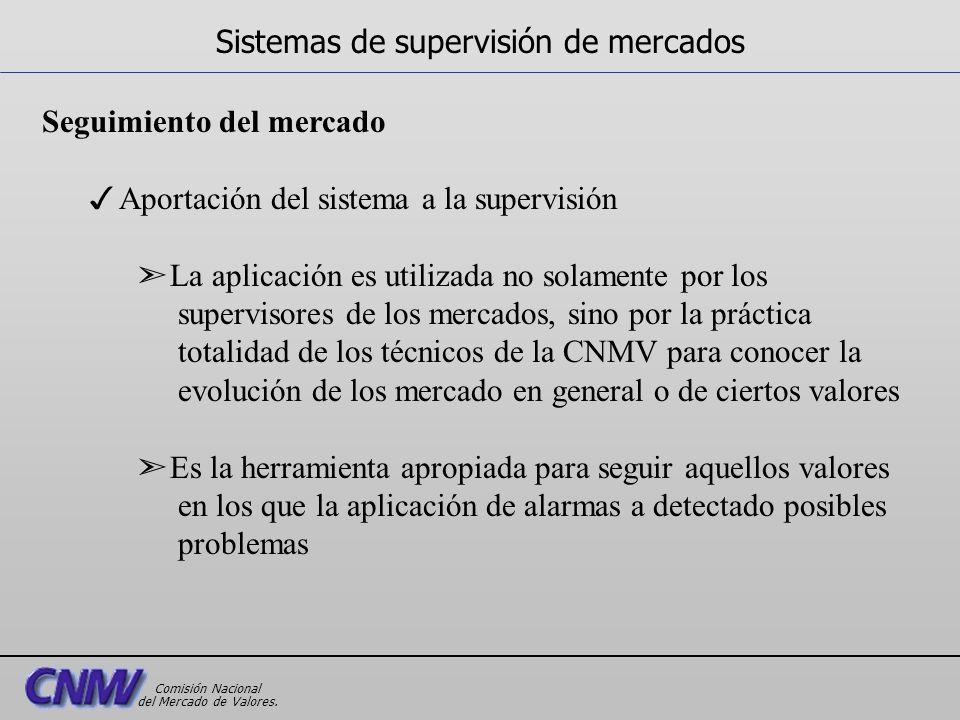 Seguimiento del mercado 3Aportación del sistema a la supervisión ã La aplicación es utilizada no solamente por los supervisores de los mercados, sino