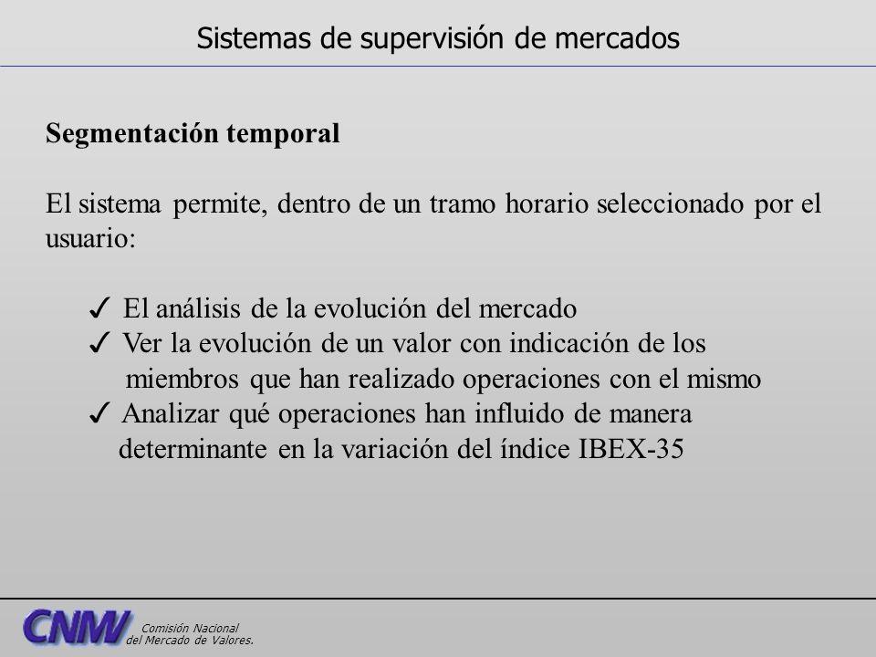 Segmentación temporal El sistema permite, dentro de un tramo horario seleccionado por el usuario: 3 El análisis de la evolución del mercado 3 Ver la e