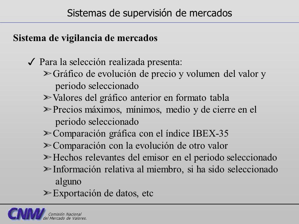 Sistema de vigilancia de mercados 3 Para la selección realizada presenta: ã Gráfico de evolución de precio y volumen del valor y periodo seleccionado
