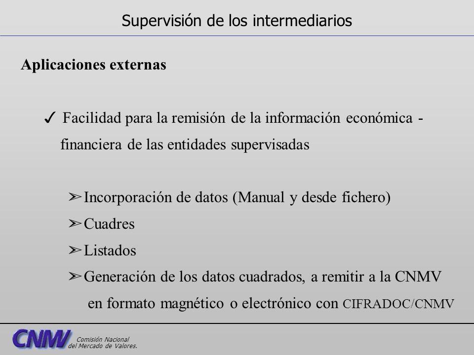 Aplicaciones externas 3 Facilidad para la remisión de la información económica - financiera de las entidades supervisadas ã Incorporación de datos (Ma