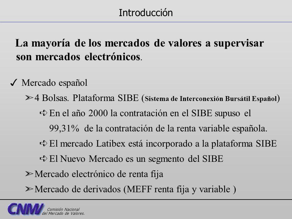La mayoría de los mercados de valores a supervisar son mercados electrónicos. 3 Mercado español ã 4 Bolsas. Plataforma SIBE ( Sistema de Interconexión