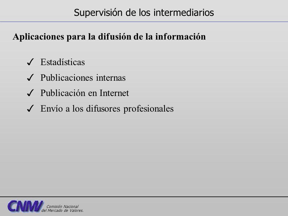 Aplicaciones para la difusión de la información 3 Estadísticas 3 Publicaciones internas 3 Publicación en Internet 3 Envío a los difusores profesionale