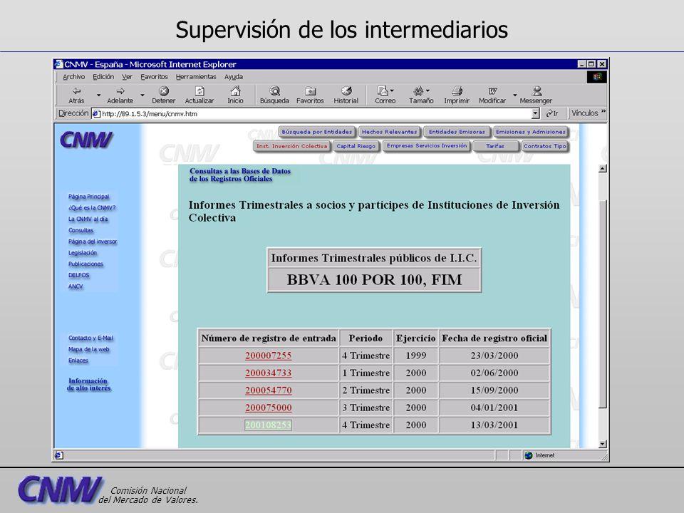 Supervisión de los intermediarios Comisión Nacional del Mercado de Valores.