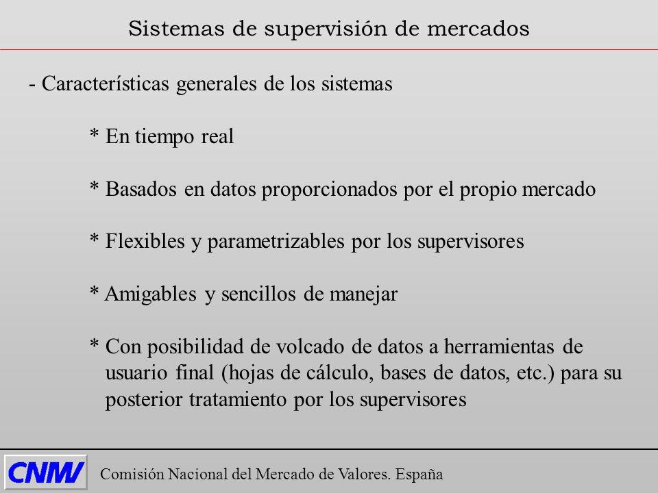 - Características generales de los sistemas * En tiempo real * Basados en datos proporcionados por el propio mercado * Flexibles y parametrizables por