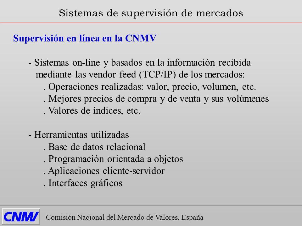 Supervisión en línea en la CNMV - Sistemas on-line y basados en la información recibida mediante las vendor feed (TCP/IP) de los mercados:. Operacione