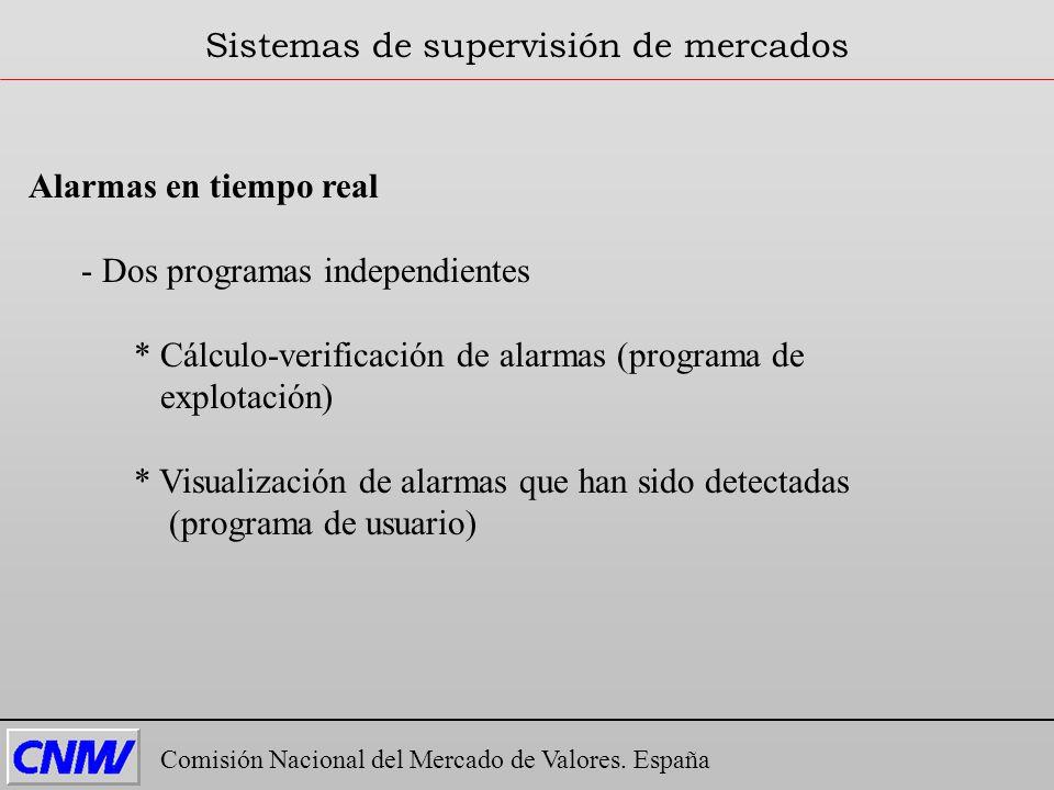 Alarmas en tiempo real - Dos programas independientes * Cálculo-verificación de alarmas (programa de explotación) * Visualización de alarmas que han s