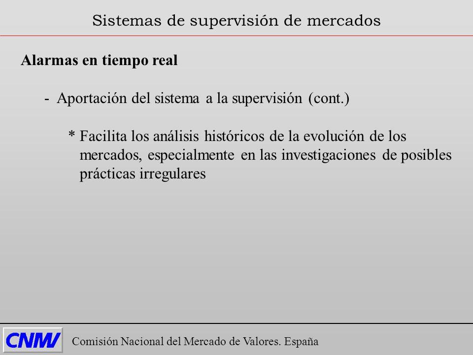 Alarmas en tiempo real - Aportación del sistema a la supervisión (cont.) * Facilita los análisis históricos de la evolución de los mercados, especialm