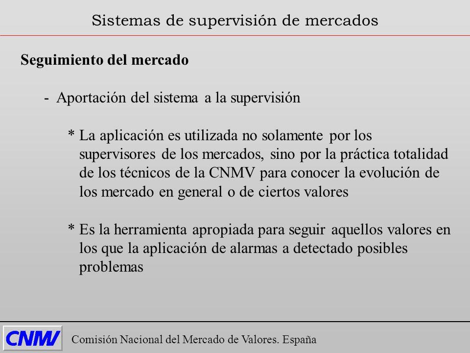 Seguimiento del mercado - Aportación del sistema a la supervisión * La aplicación es utilizada no solamente por los supervisores de los mercados, sino