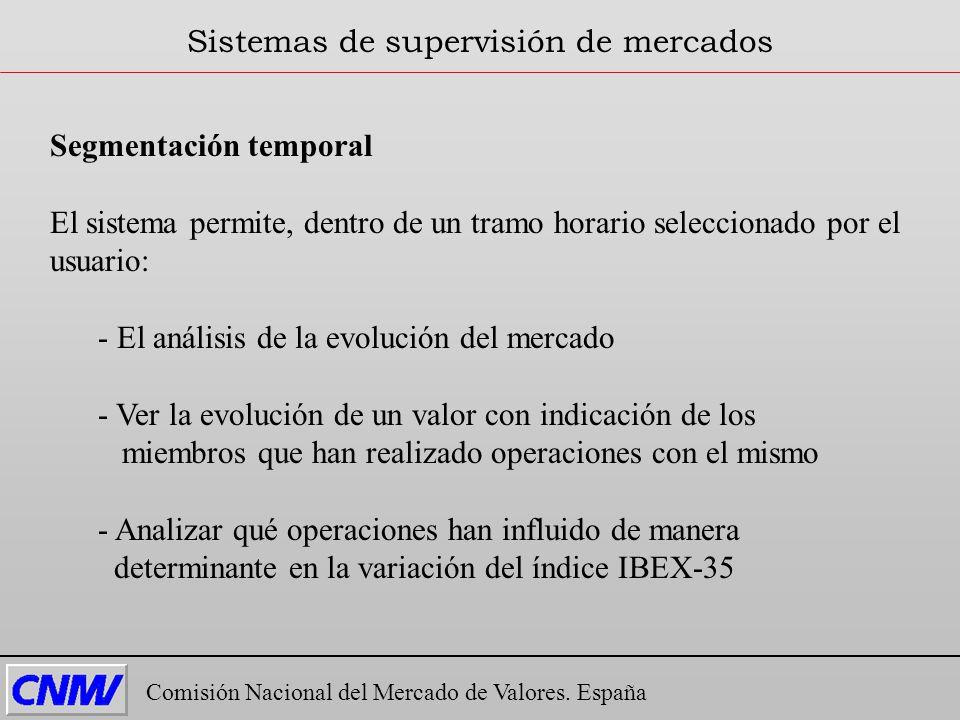 Segmentación temporal El sistema permite, dentro de un tramo horario seleccionado por el usuario: - El análisis de la evolución del mercado - Ver la e