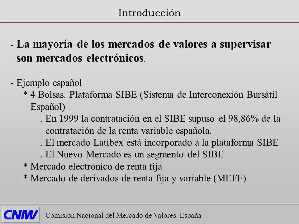 - La mayoría de los mercados de valores a supervisar son mercados electrónicos. - Ejemplo español * 4 Bolsas. Plataforma SIBE (Sistema de Interconexió