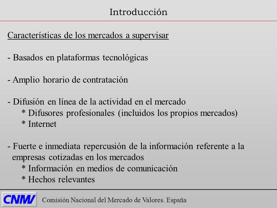 Características de los mercados a supervisar - Basados en plataformas tecnológicas - Amplio horario de contratación - Difusión en línea de la activida