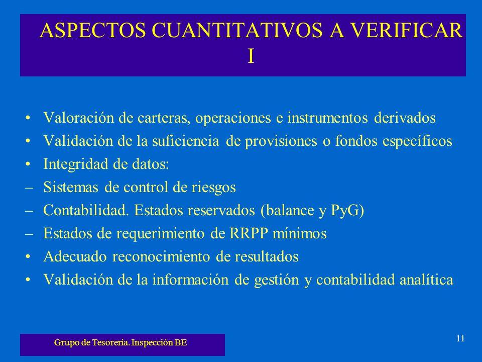 Grupo de Tesorería. Inspección BE 11 ASPECTOS CUANTITATIVOS A VERIFICAR I Valoración de carteras, operaciones e instrumentos derivados Validación de l