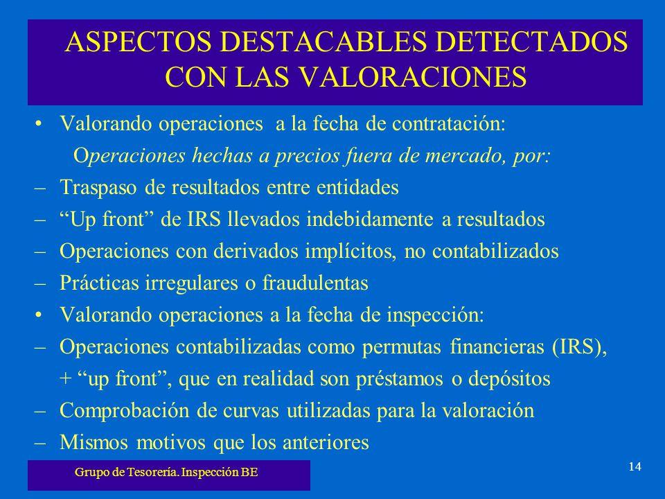 Grupo de Tesorería. Inspección BE 14 ASPECTOS DESTACABLES DETECTADOS CON LAS VALORACIONES Valorando operaciones a la fecha de contratación: Operacione