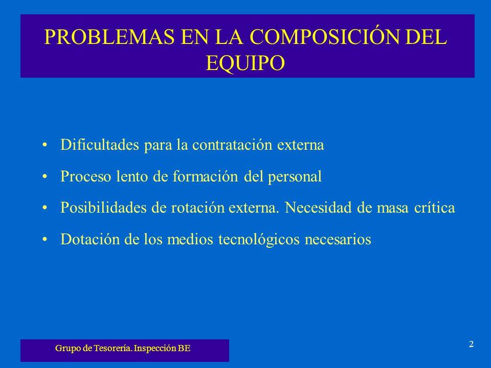 Grupo de Tesorería. Inspección BE 2 PROBLEMAS EN LA COMPOSICIÓN DEL EQUIPO Dificultades para la contratación externa Proceso lento de formación del pe