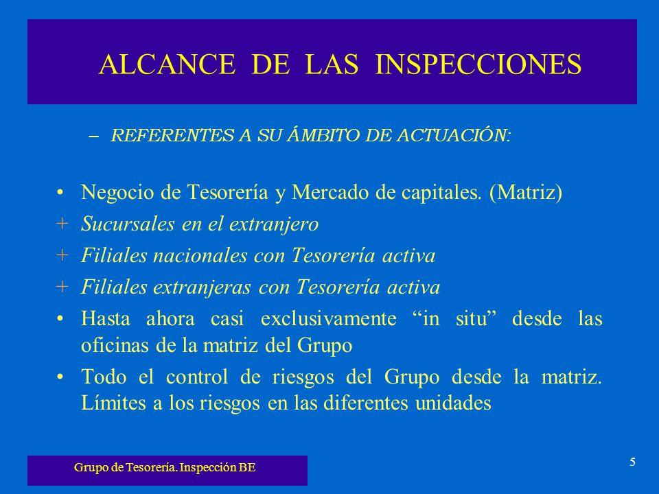 Grupo de Tesorería. Inspección BE 5 ALCANCE DE LAS INSPECCIONES – REFERENTES A SU ÁMBITO DE ACTUACIÓN: Negocio de Tesorería y Mercado de capitales. (M