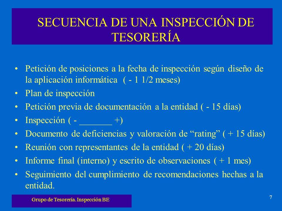 Grupo de Tesorería. Inspección BE 7 SECUENCIA DE UNA INSPECCIÓN DE TESORERÍA Petición de posiciones a la fecha de inspección según diseño de la aplica