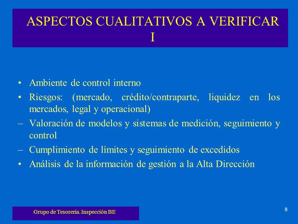 Grupo de Tesorería. Inspección BE 8 ASPECTOS CUALITATIVOS A VERIFICAR I Ambiente de control interno Riesgos: (mercado, crédito/contraparte, liquidez e