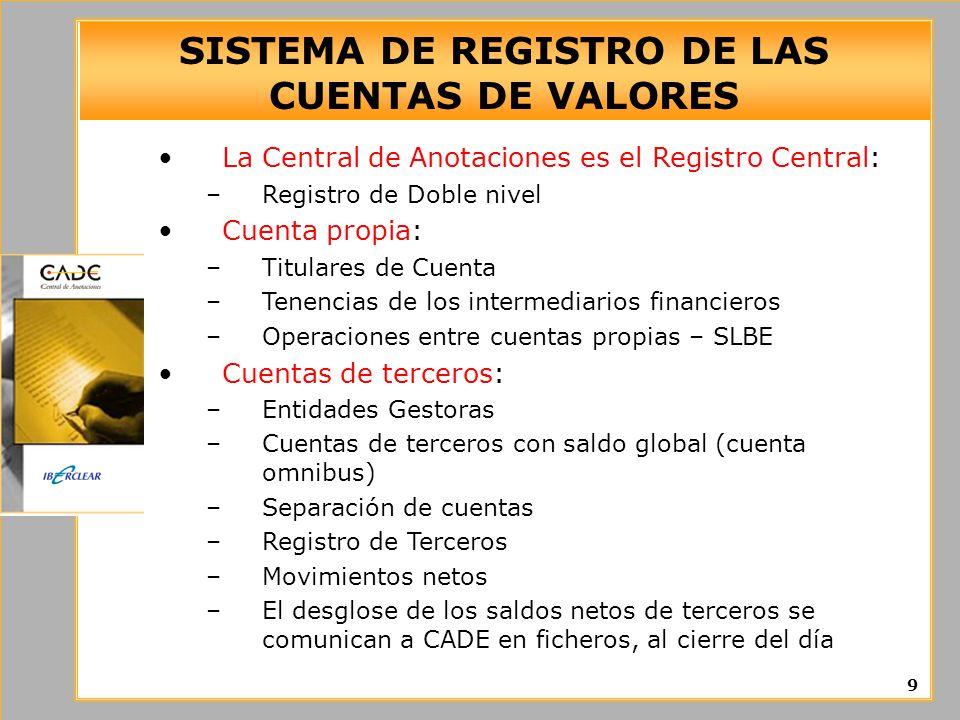 SISTEMA DE REGISTRO DE LAS CUENTAS DE VALORES La Central de Anotaciones es el Registro Central: –Registro de Doble nivel Cuenta propia: –Titulares de