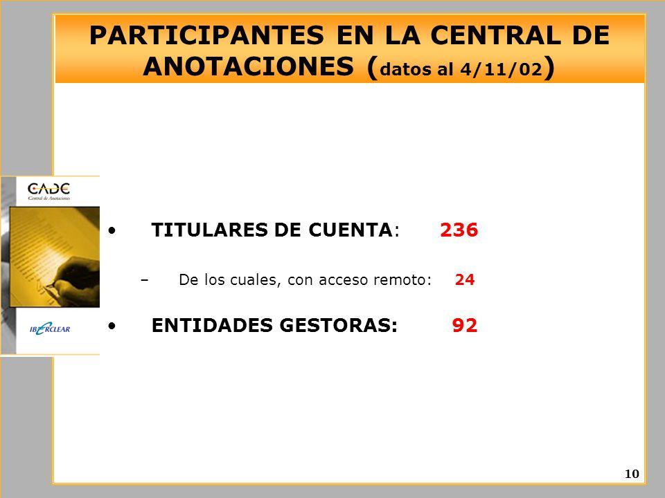 PARTICIPANTES EN LA CENTRAL DE ANOTACIONES ( datos al 4/11/02 ) TITULARES DE CUENTA:236 –De los cuales, con acceso remoto: 24 ENTIDADES GESTORAS: 92 10