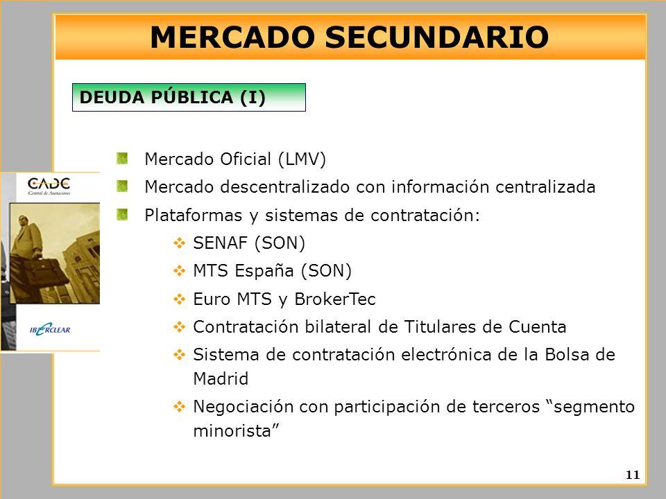 MERCADO SECUNDARIO Mercado Oficial (LMV) Mercado descentralizado con información centralizada Plataformas y sistemas de contratación: SENAF (SON) MTS España (SON) Euro MTS y BrokerTec Contratación bilateral de Titulares de Cuenta Sistema de contratación electrónica de la Bolsa de Madrid Negociación con participación de terceros segmento minorista 11 DEUDA PÚBLICA (I)