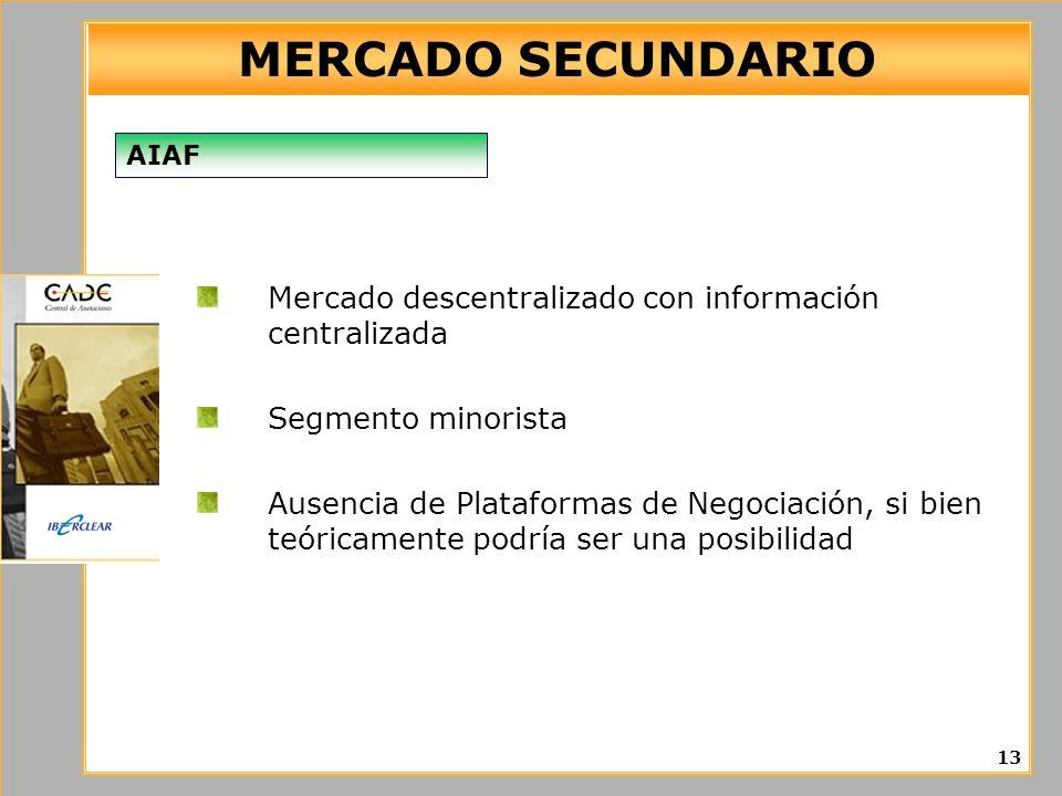 MERCADO SECUNDARIO Mercado descentralizado con información centralizada Segmento minorista Ausencia de Plataformas de Negociación, si bien teóricamente podría ser una posibilidad 13 AIAF