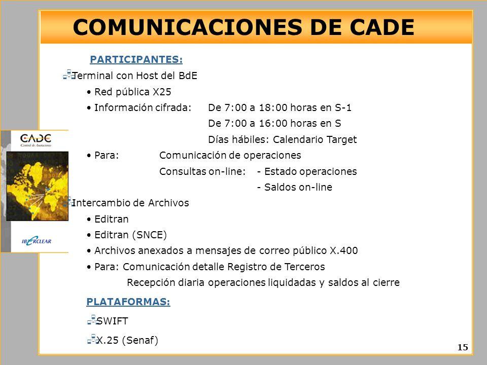 COMUNICACIONES DE CADE PARTICIPANTES: Terminal con Host del BdE Red pública X25 Información cifrada:De 7:00 a 18:00 horas en S-1 De 7:00 a 16:00 horas en S Días hábiles: Calendario Target Para:Comunicación de operaciones Consultas on-line:- Estado operaciones - Saldos on-line Intercambio de Archivos Editran Editran (SNCE) Archivos anexados a mensajes de correo público X.400 Para: Comunicación detalle Registro de Terceros Recepción diaria operaciones liquidadas y saldos al cierre PLATAFORMAS: SWIFT X.25 (Senaf) 15